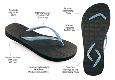 a1b698dc3 Aussie thongs innovator rebrands as Boomerangz - Business Acumen ...